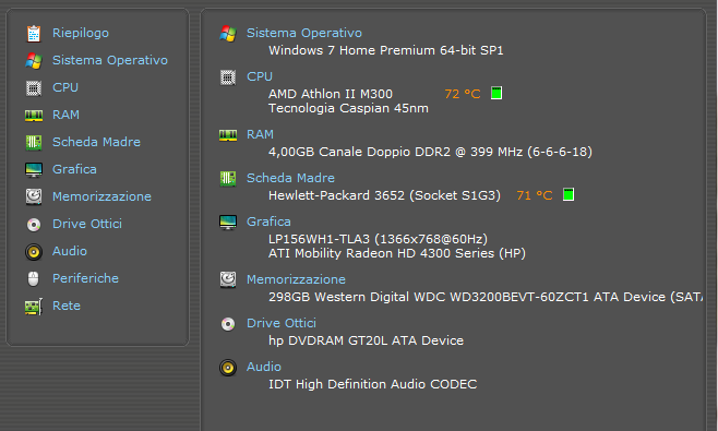 Perché controllare la temperatura del PC