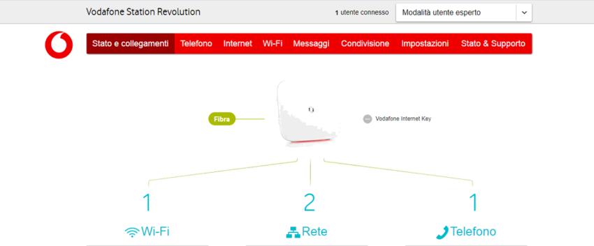 Aprire porte eMUle su Vodafone Station Revolution